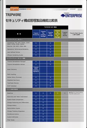 TRIPWIRE セキュリティ構成管理製品 機能比較表